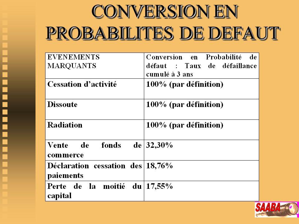 CONVERSION EN PROBABILITES DE DEFAUT