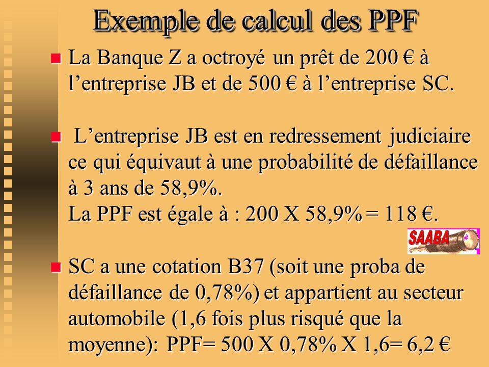 Exemple de calcul des PPF