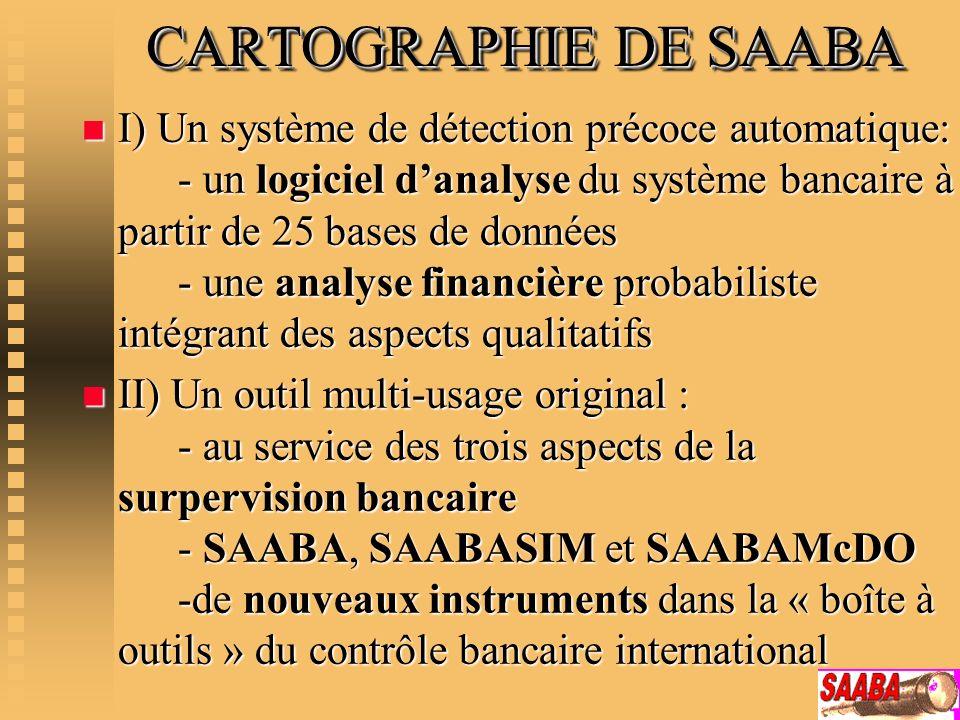 CARTOGRAPHIE DE SAABA