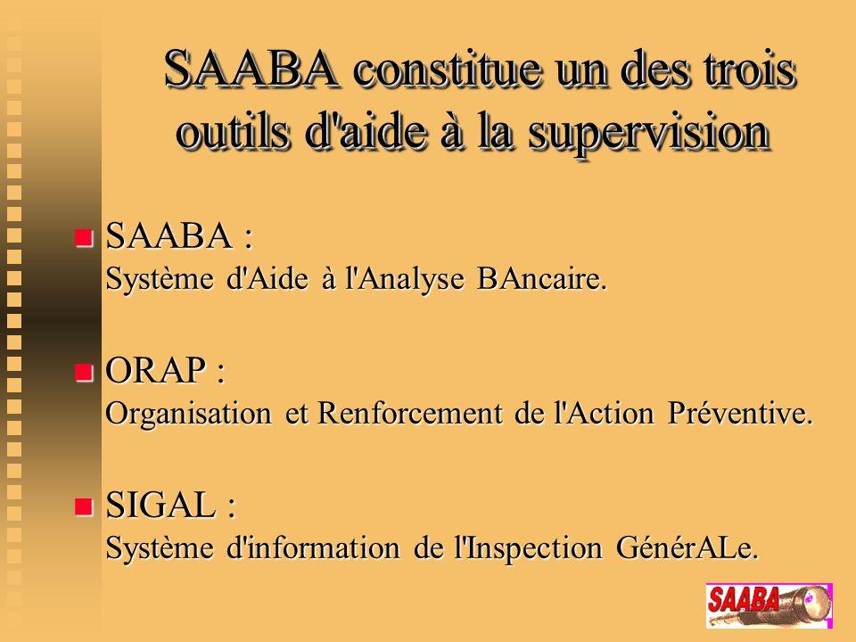 SAABA constitue un des trois outils d aide à la supervision