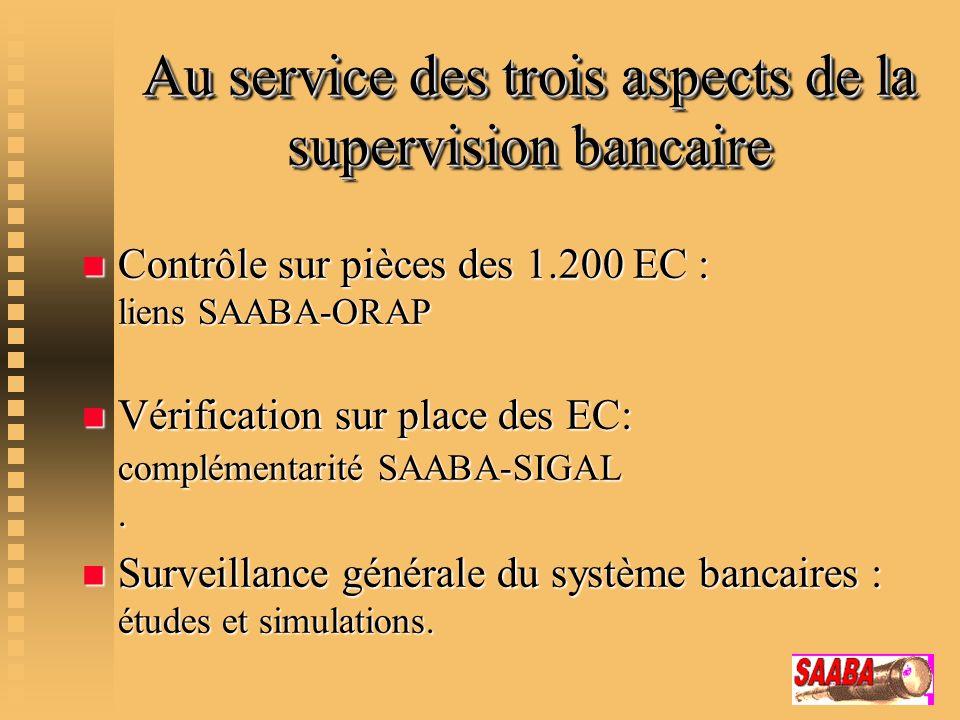 Au service des trois aspects de la supervision bancaire