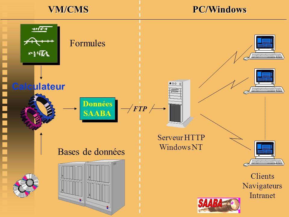 VM/CMS PC/Windows Formules Calculateur Bases de données Données SAABA