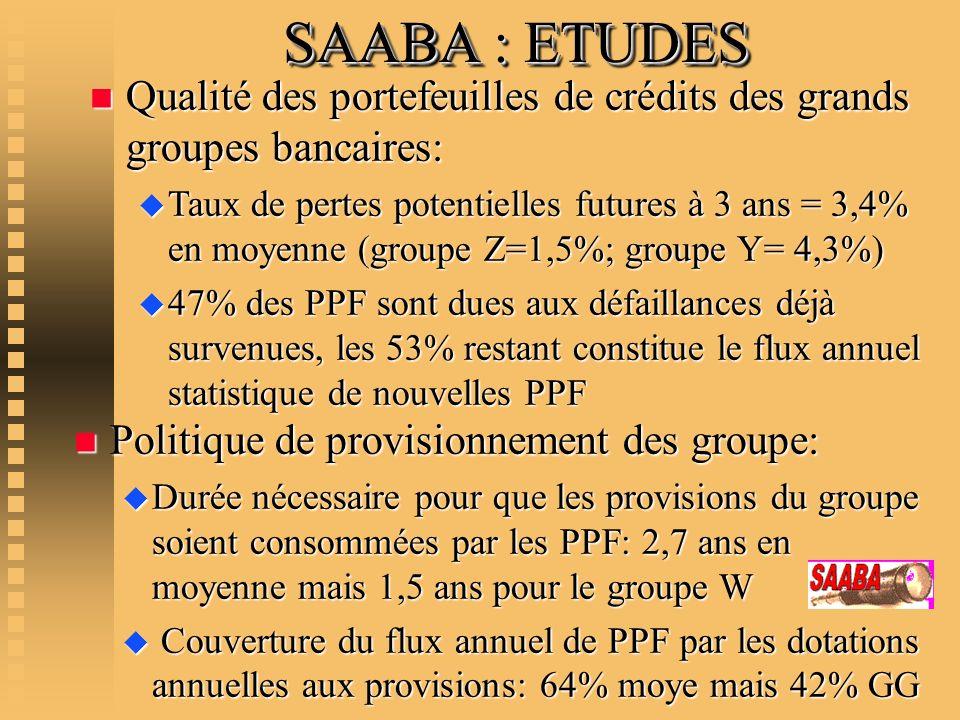 SAABA : ETUDES Qualité des portefeuilles de crédits des grands groupes bancaires: