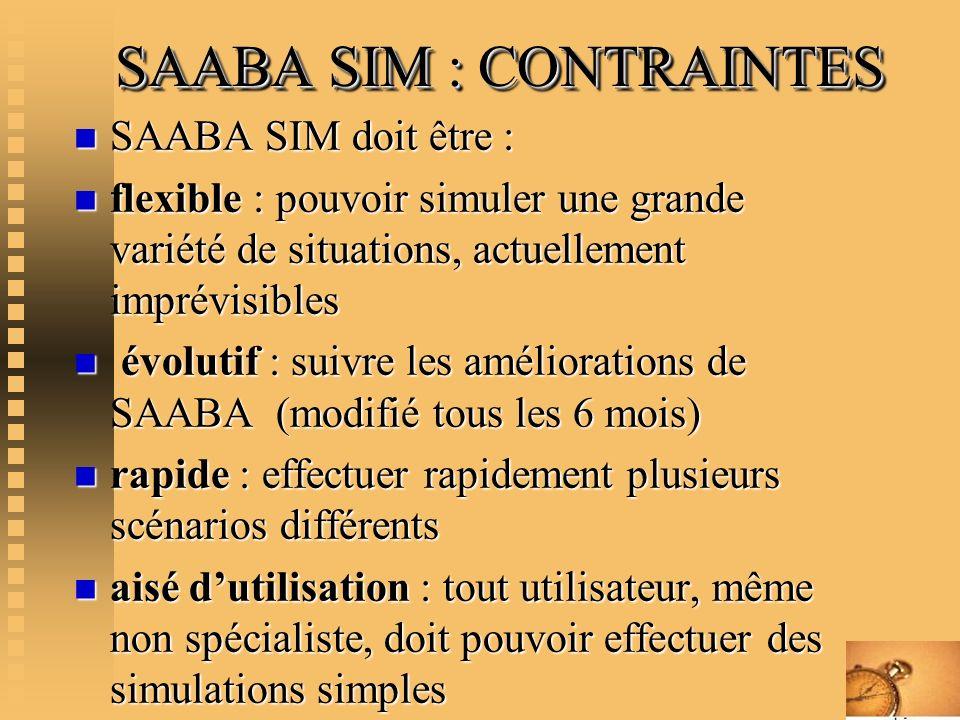 SAABA SIM : CONTRAINTES