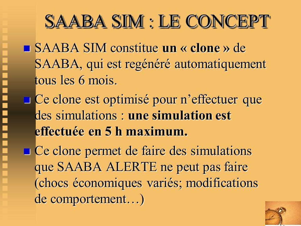 SAABA SIM : LE CONCEPT SAABA SIM constitue un « clone » de SAABA, qui est regénéré automatiquement tous les 6 mois.