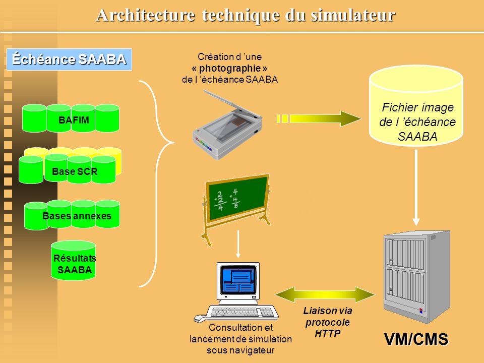 Architecture technique du simulateur