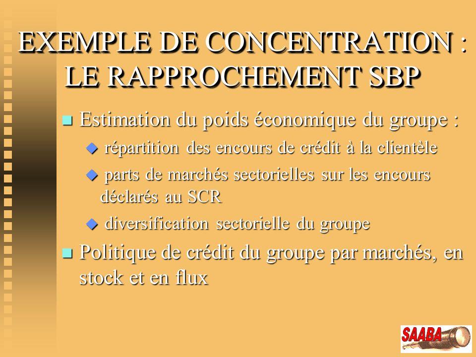 EXEMPLE DE CONCENTRATION : LE RAPPROCHEMENT SBP