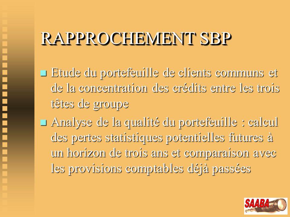 RAPPROCHEMENT SBP Etude du portefeuille de clients communs et de la concentration des crédits entre les trois têtes de groupe.