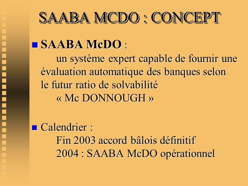 SAABA MCDO : CONCEPT