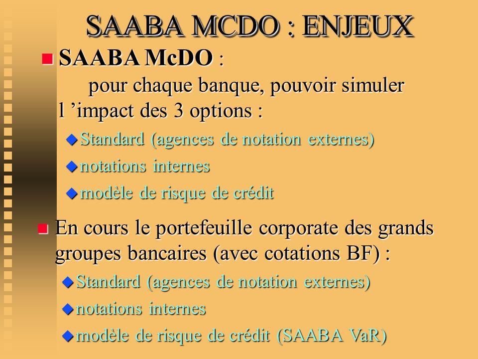 SAABA MCDO : ENJEUX SAABA McDO : pour chaque banque, pouvoir simuler l 'impact des 3 options :
