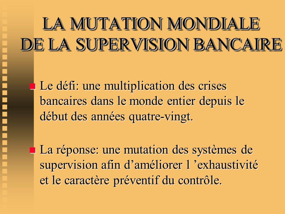 LA MUTATION MONDIALE DE LA SUPERVISION BANCAIRE