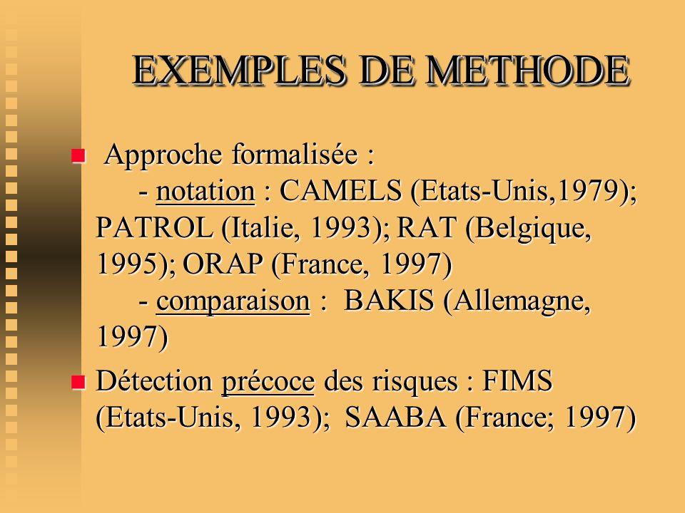 EXEMPLES DE METHODE