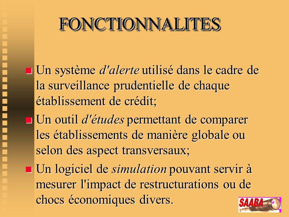 FONCTIONNALITES Un système d alerte utilisé dans le cadre de la surveillance prudentielle de chaque établissement de crédit;