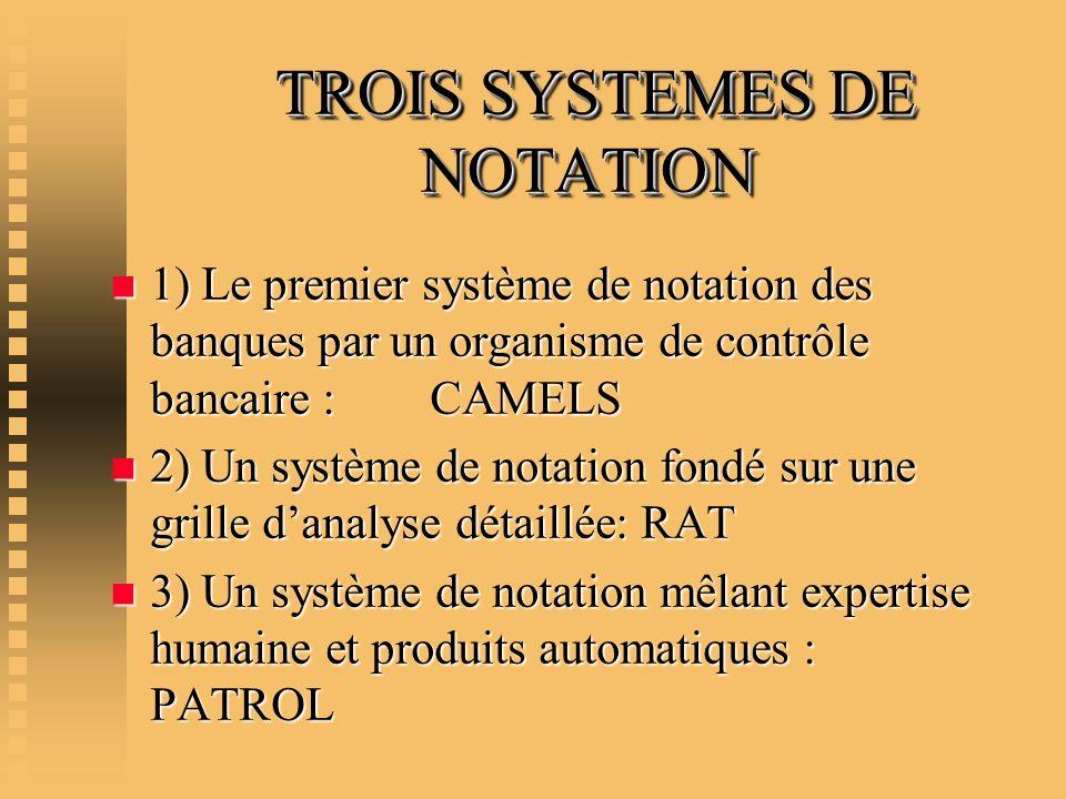 TROIS SYSTEMES DE NOTATION