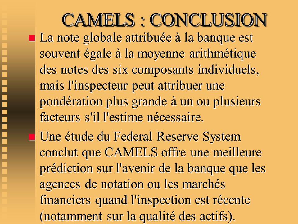 CAMELS : CONCLUSION