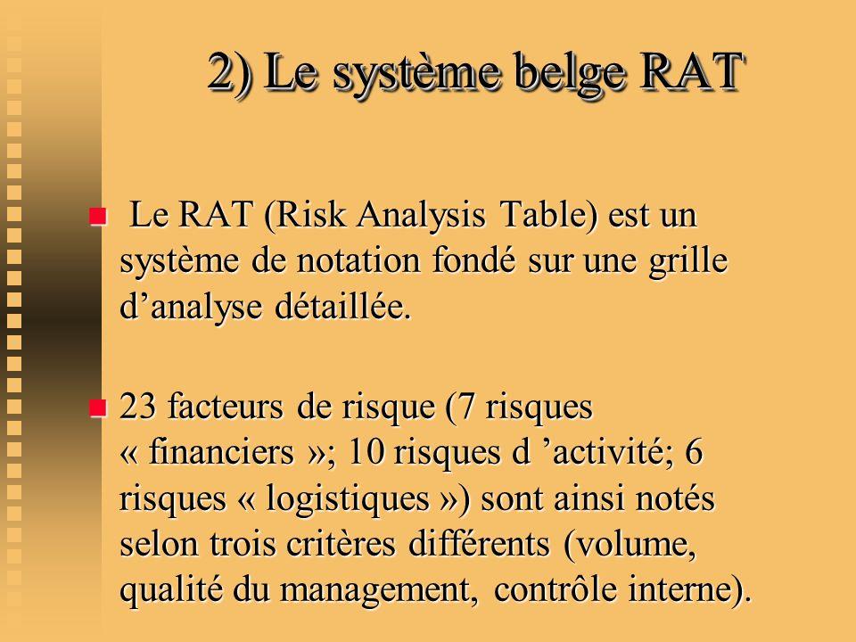 2) Le système belge RAT Le RAT (Risk Analysis Table) est un système de notation fondé sur une grille d'analyse détaillée.