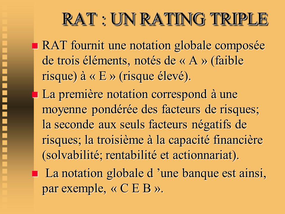 RAT : UN RATING TRIPLE RAT fournit une notation globale composée de trois éléments, notés de « A » (faible risque) à « E » (risque élevé).