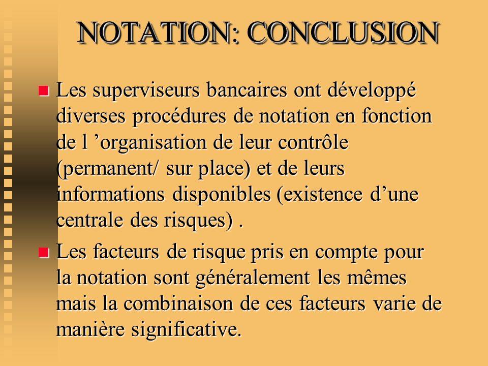 NOTATION: CONCLUSION