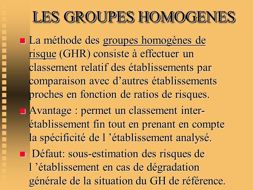 LES GROUPES HOMOGENES