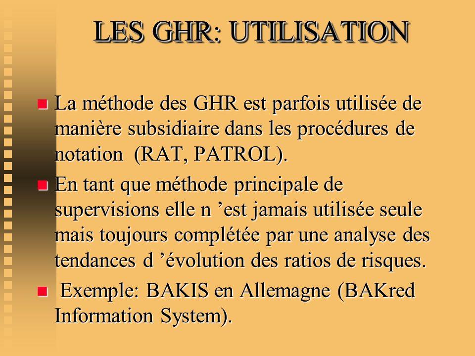 LES GHR: UTILISATION La méthode des GHR est parfois utilisée de manière subsidiaire dans les procédures de notation (RAT, PATROL).
