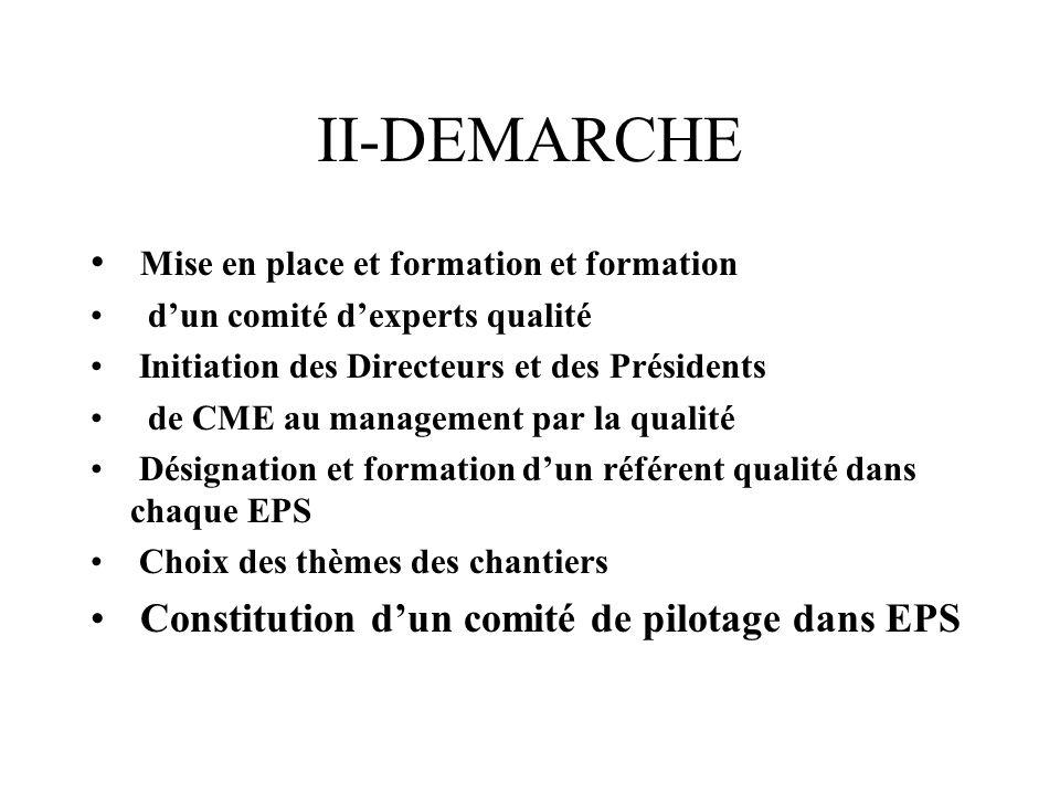 II-DEMARCHE Mise en place et formation et formation