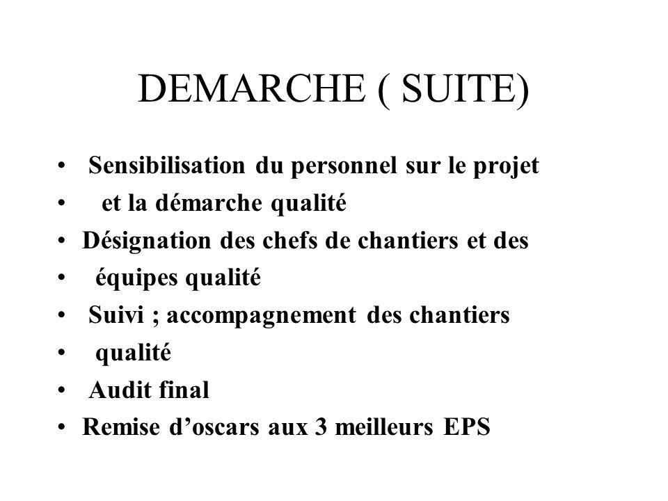 DEMARCHE ( SUITE) Sensibilisation du personnel sur le projet