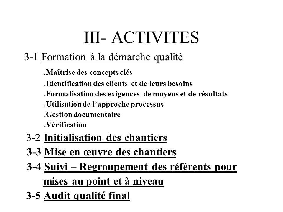 III- ACTIVITES 3-1 Formation à la démarche qualité