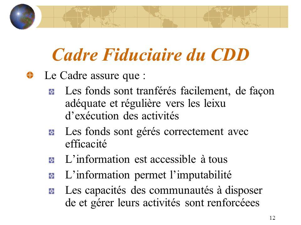 Cadre Fiduciaire du CDD