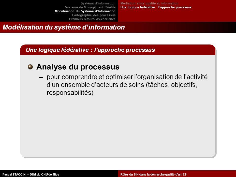 Modélisation du système d'information
