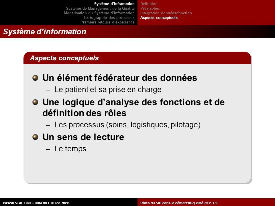 Système d'information
