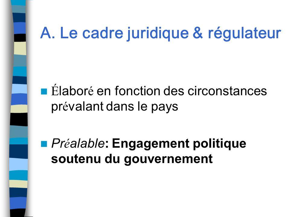 A. Le cadre juridique & régulateur