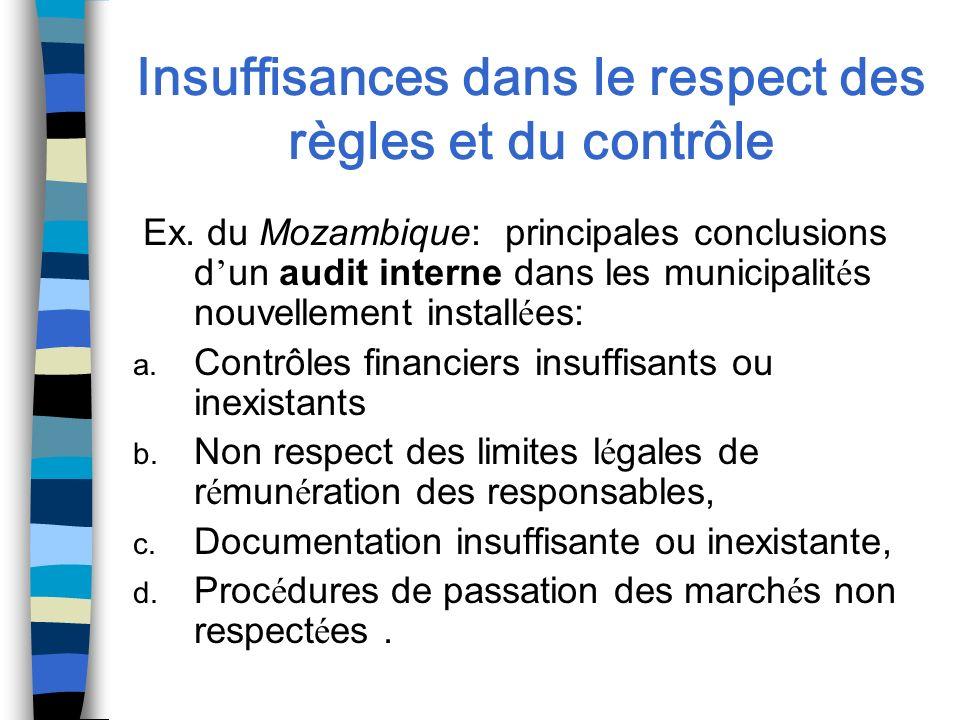 Insuffisances dans le respect des règles et du contrôle