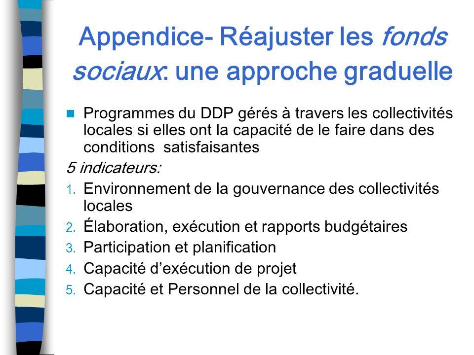Appendice- Réajuster les fonds sociaux: une approche graduelle