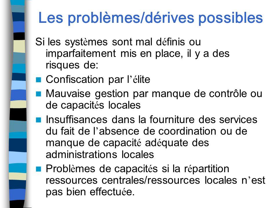 Les problèmes/dérives possibles
