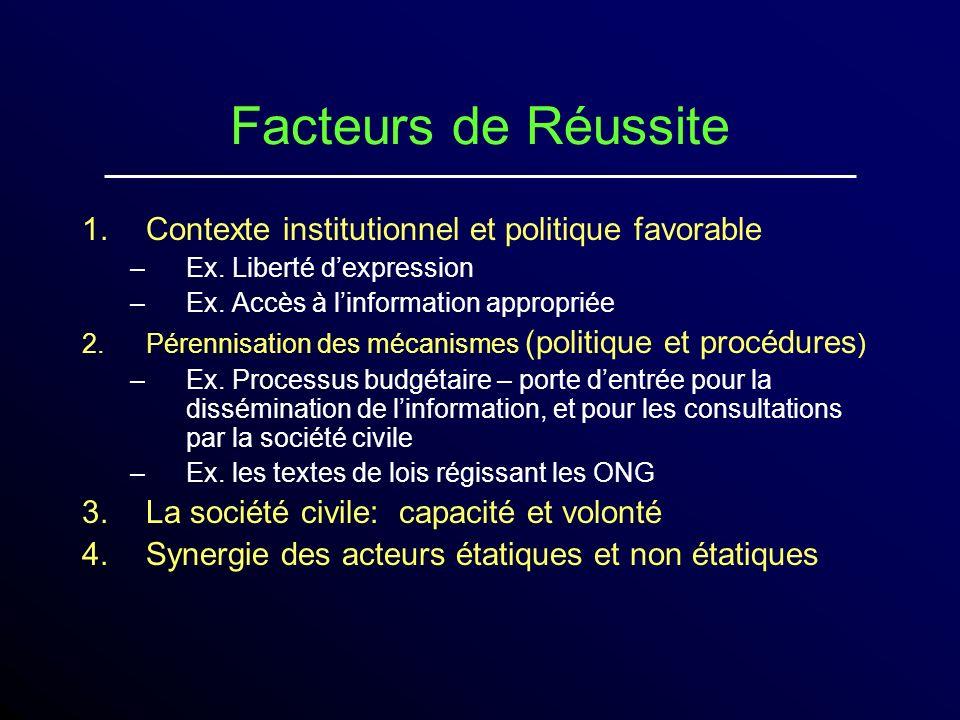 Facteurs de Réussite Contexte institutionnel et politique favorable