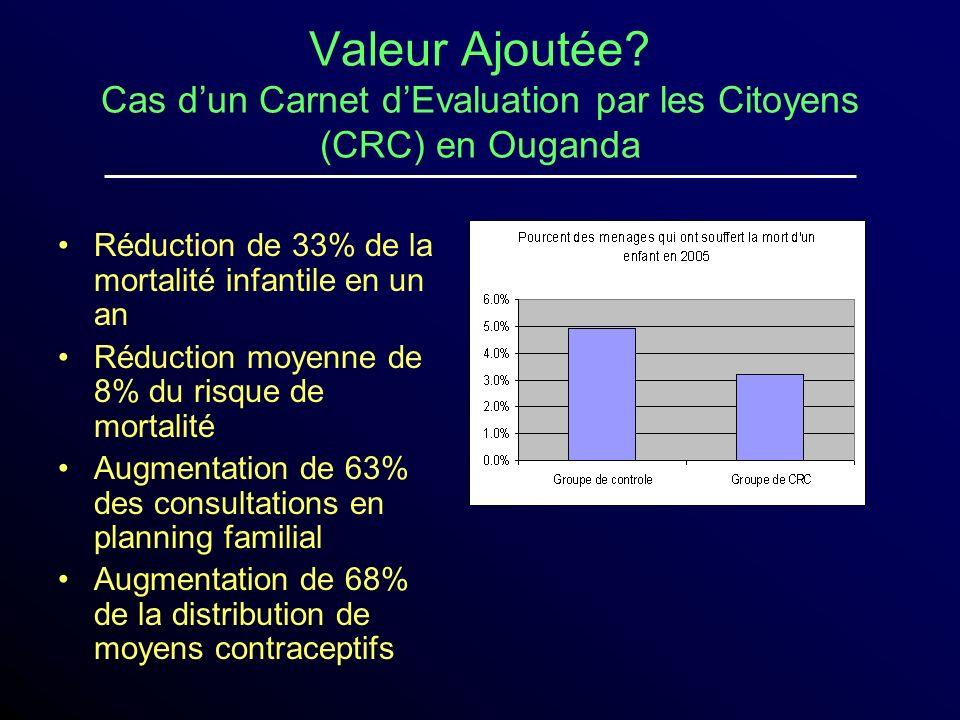 Valeur Ajoutée Cas d'un Carnet d'Evaluation par les Citoyens (CRC) en Ouganda