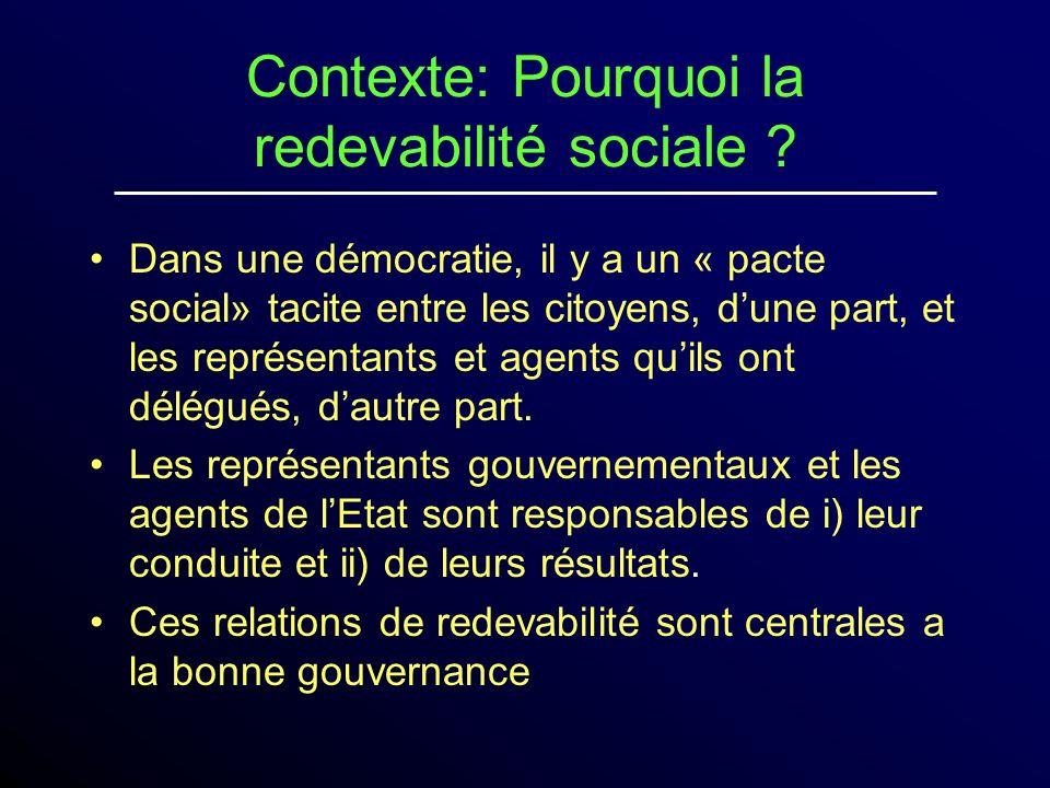 Contexte: Pourquoi la redevabilité sociale
