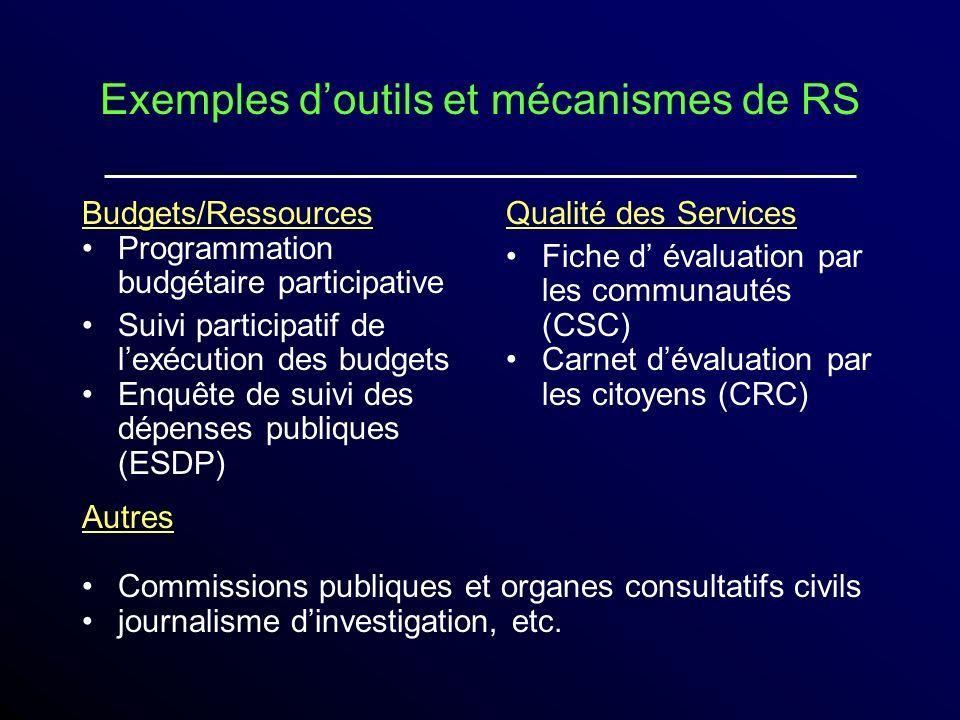 Exemples d'outils et mécanismes de RS