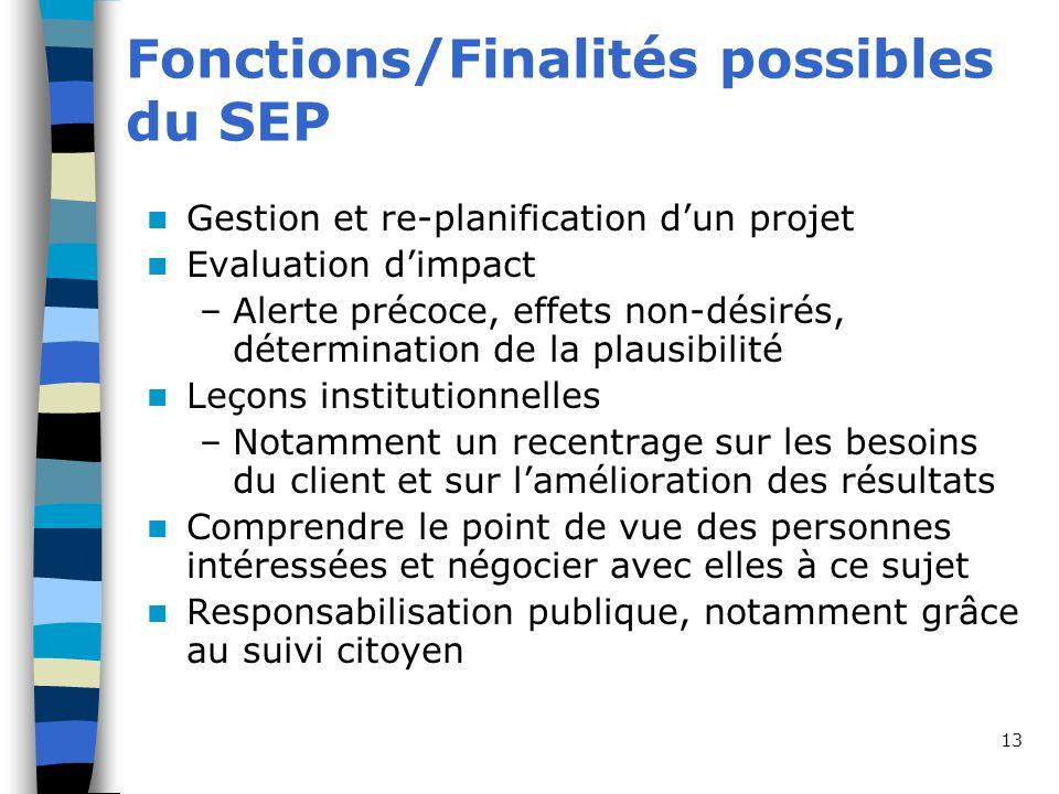 Fonctions/Finalités possibles du SEP