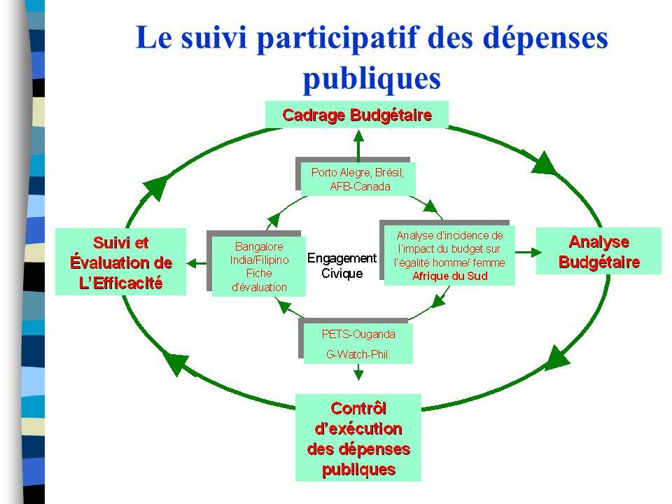 Le suivi participatif des dépenses publiques