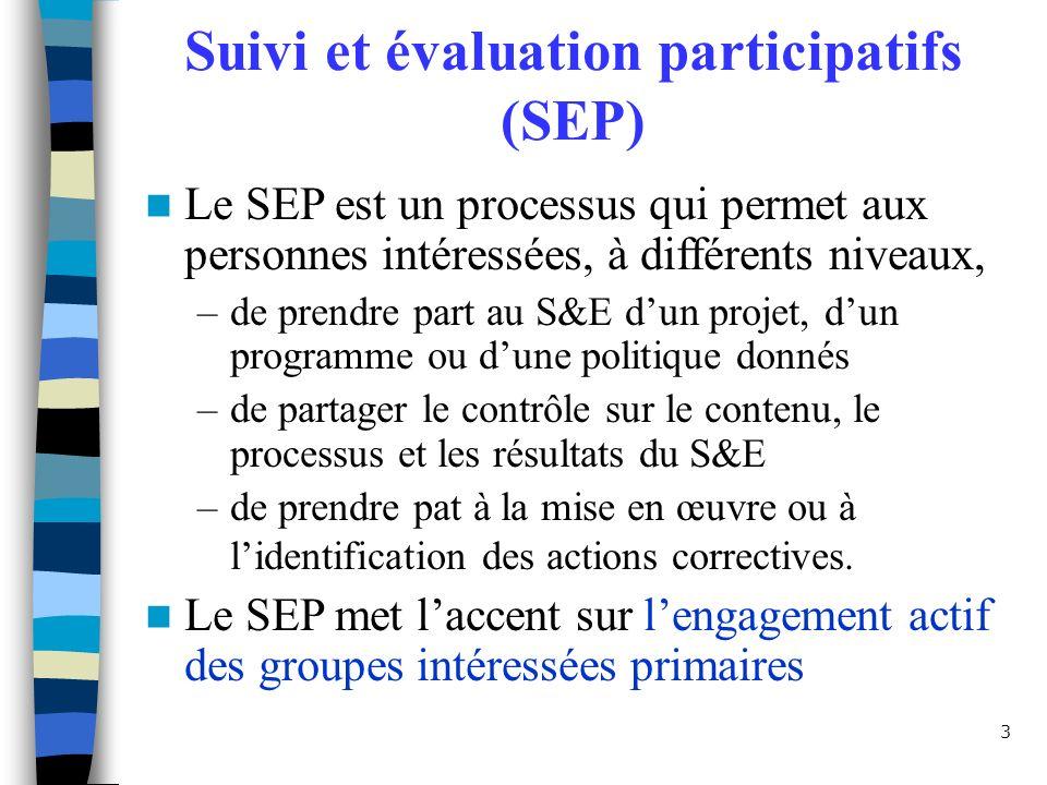 Suivi et évaluation participatifs (SEP)