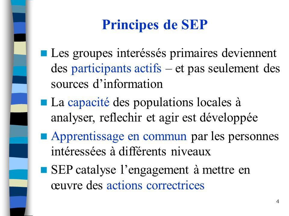 Principes de SEP Les groupes interéssés primaires deviennent des participants actifs – et pas seulement des sources d'information.