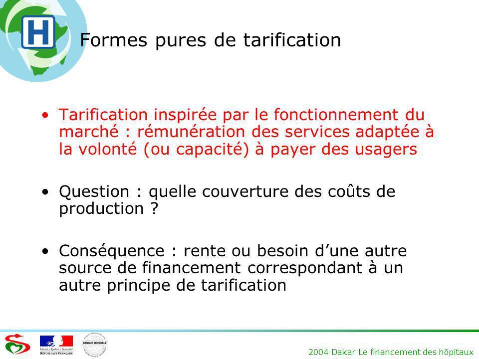 Formes pures de tarification