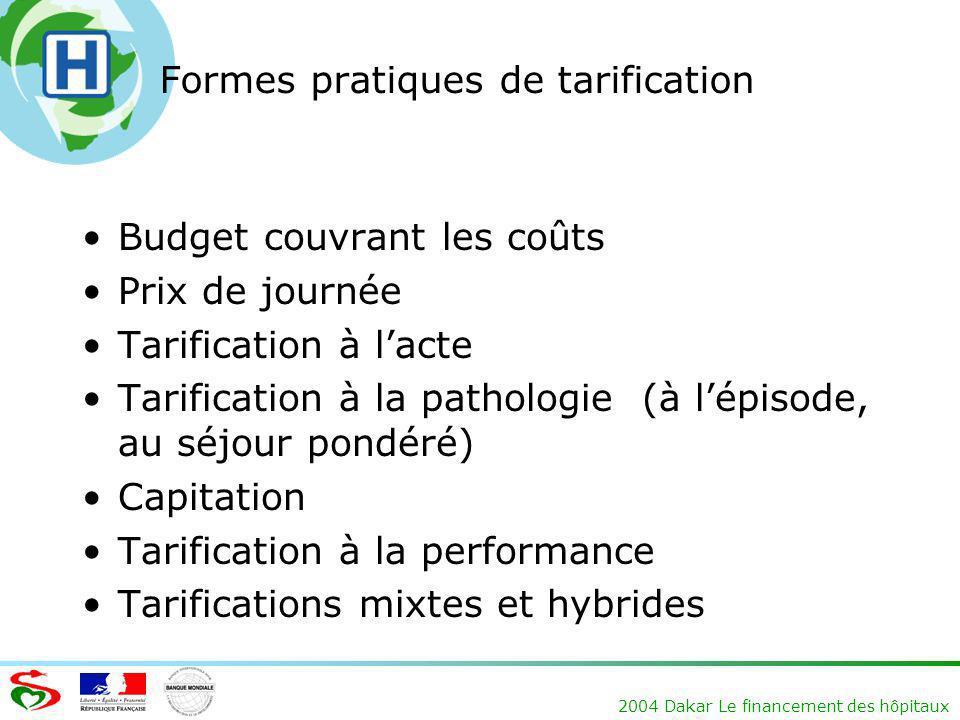 Formes pratiques de tarification
