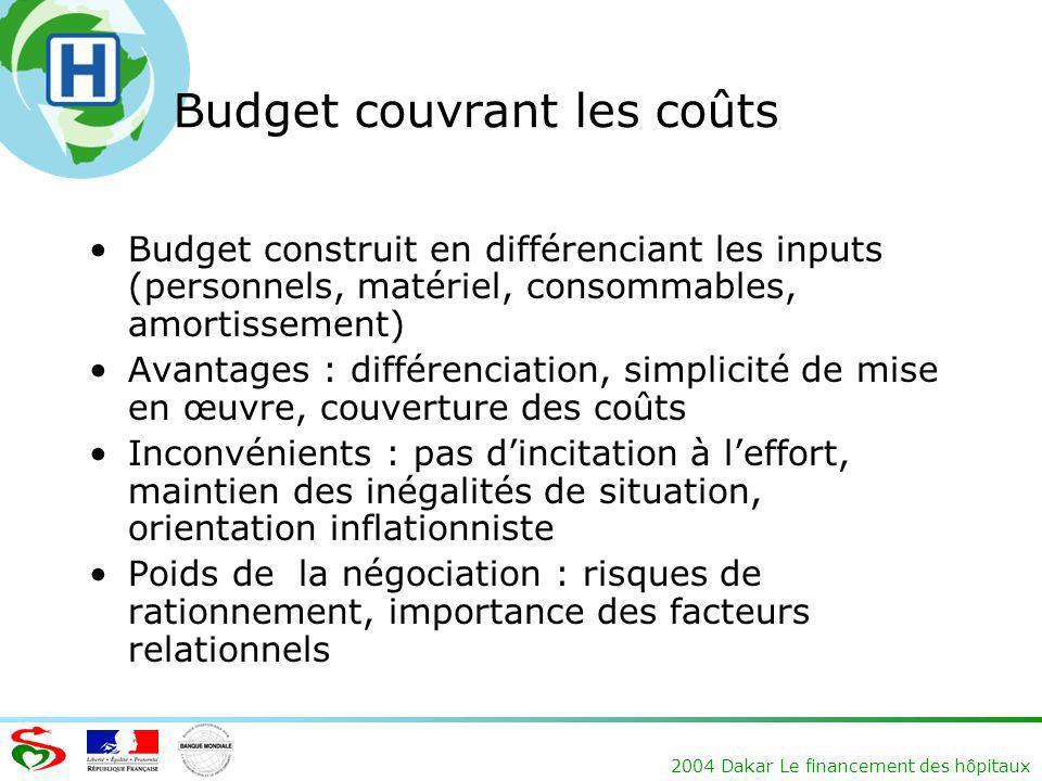 Budget couvrant les coûts