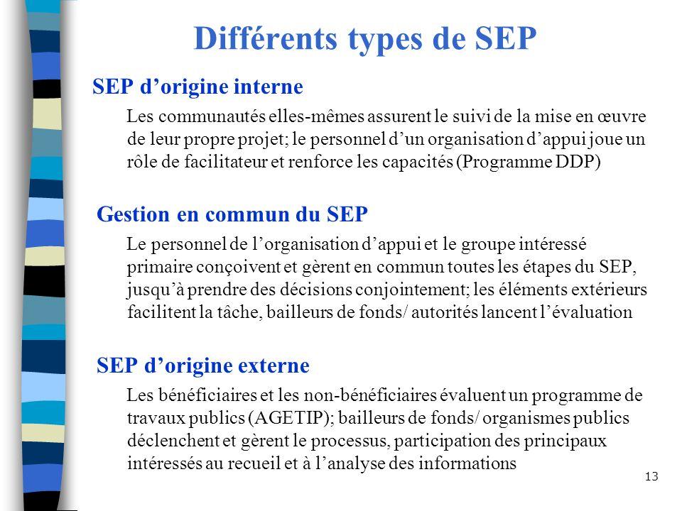 Différents types de SEP