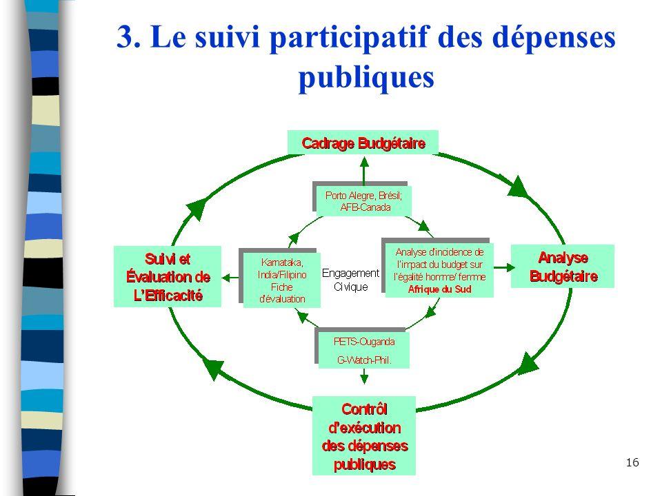 3. Le suivi participatif des dépenses publiques