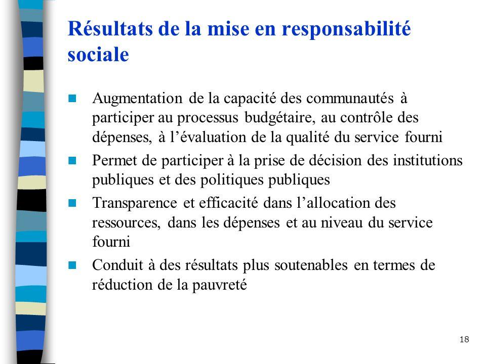 Résultats de la mise en responsabilité sociale
