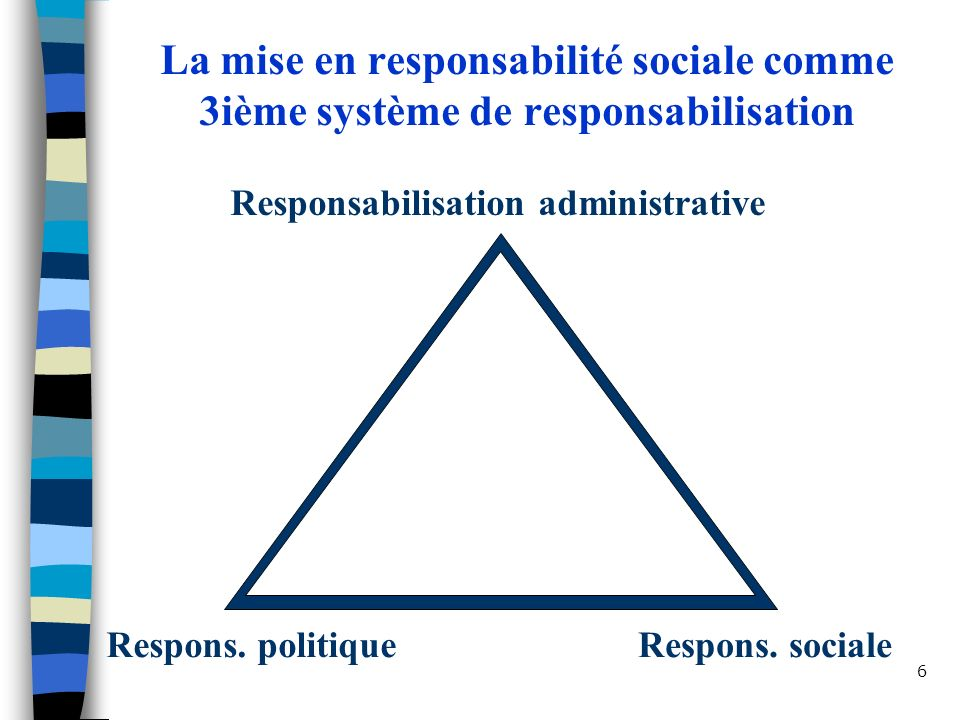 La mise en responsabilité sociale comme 3ième système de responsabilisation