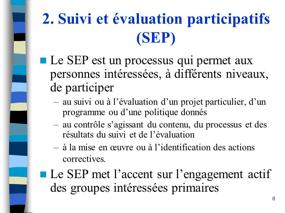 2. Suivi et évaluation participatifs (SEP)